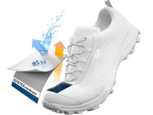 tech_ftw_ext_graphic_690-300x225 Обувь с технологией GORE-TEX.