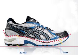 4-300x213 Технологии в детских кроссовках