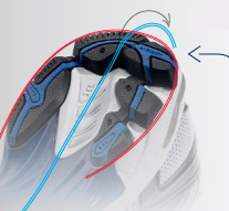 7 Технологии в детских кроссовках